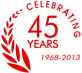 Celebrating 40 Years of Pressure Cooker Service